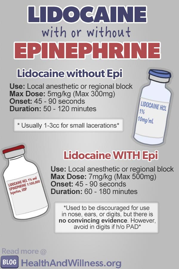 How to suture: LIdocaine with vs without epinephrine infographic