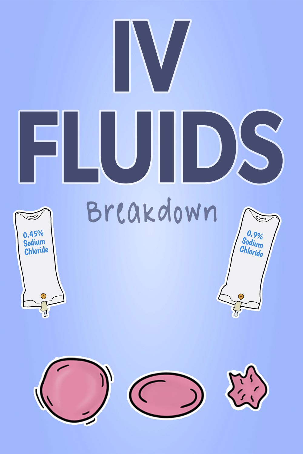 Intravenous fluids Pinterest pin