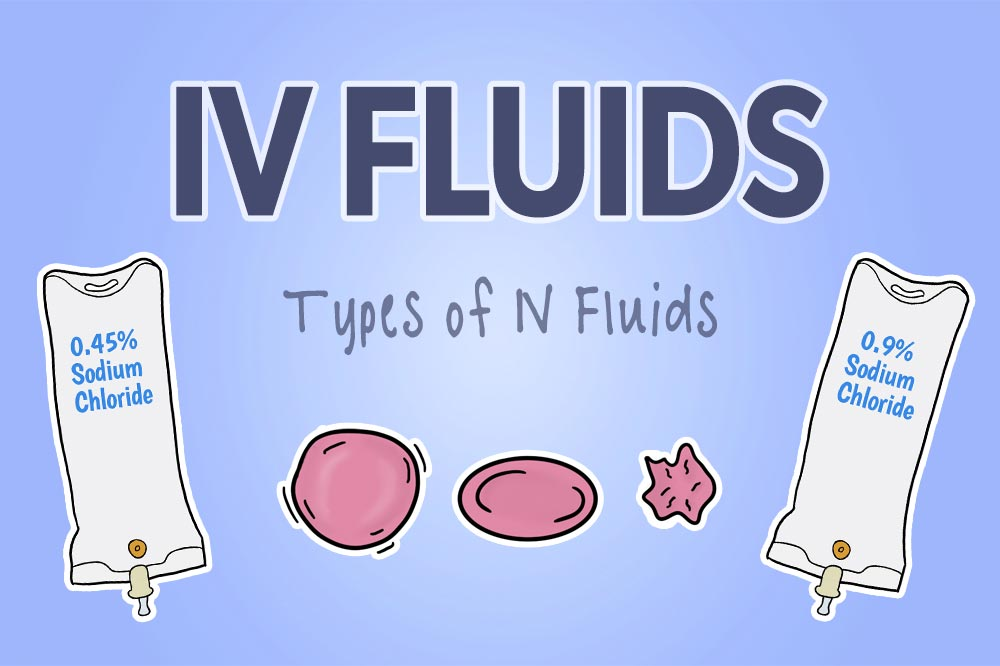Intravenous fluids featured image