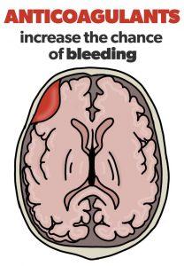 Adverse Drug Reaction - Brain bleed