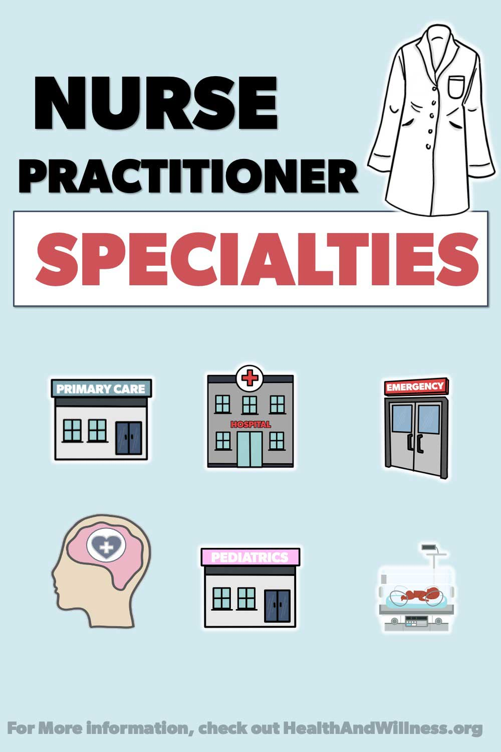 Choosing the right nurse practitioner specialty is important in planning your future as an NP. #NP #Nursepractitioner #nursing